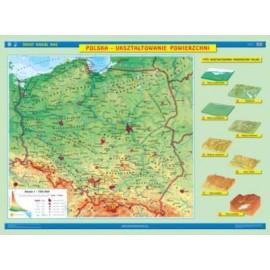 Polska. Ukształtowanie powierzchni / Krajobrazy
