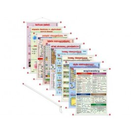 CHEMIA - rabatowy zestaw 9 plansz + wskaźnik PCV