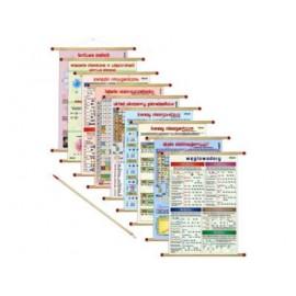 CHEMIA - rabatowy zestaw 9 plansz + wskaźnik drewn