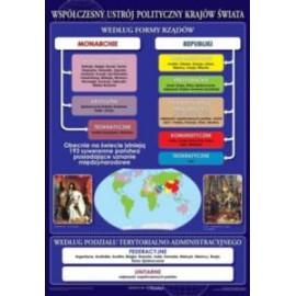 Współczesny ustrój polityczny krajów świata