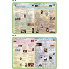 Historia literatury 050 - podkładka 40x30 cm