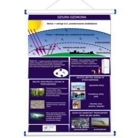 Dziura ozonowa RPS