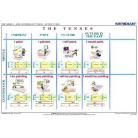 The Simple and Continous tenses - Active Voice