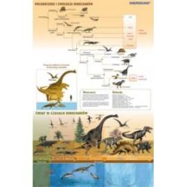 Ewolucja dinozaurów - świat w czasach wielkich gad