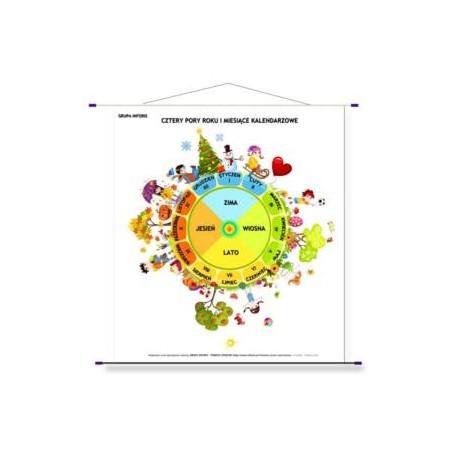 Czas i rytmy przyrody (pory roku oraz miesiące)