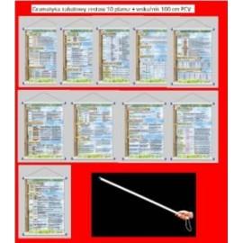 Gramatyka-rabatowy zestaw 10 plansz + wskaźnik 100
