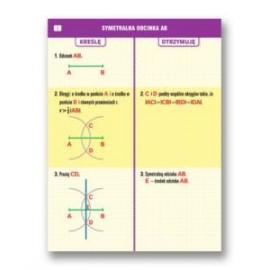 Podstawowe kontrukcje geometryczne