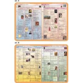 Historia literatury 049 - podkładka 40x30 cm
