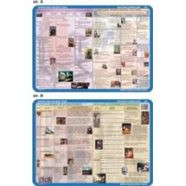 Historia literatury 051 - podkładka 40x30 cm