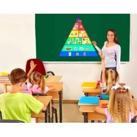 Piramida odżywiania magnetyczna