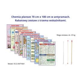 CHEMIA zestaw 9 plansz ANTYRAMA + 3 wskaźniki