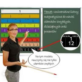 Ułamki magnetyczne tablicowe szer. 100 cm x 10 cm