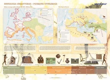 Rewolucja neolityczna - początki cywilizacji
