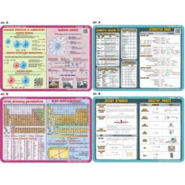 Chemia i Fizyka - zestaw 2 podkładek 40x30 cm