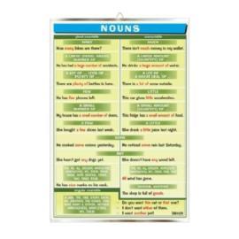 Nouns (ang.)
