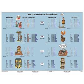 Conjugaisons Regulieres Zasady koniugacji FR
