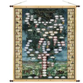 Drzewo Genealogiczne Władców Polskich 68 x 85 cm