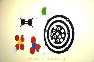 Klasowy zestaw atomów do budowy cząsteczek z tabli