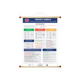 PERFECT SIMPLE Plansza angielski WDS